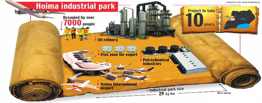 Kabaale Industrial Park | UNOC | Uganda National Oil Company Limited